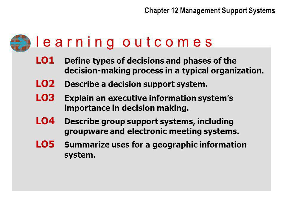 LO6 Describe guidelines for designing a management support system.