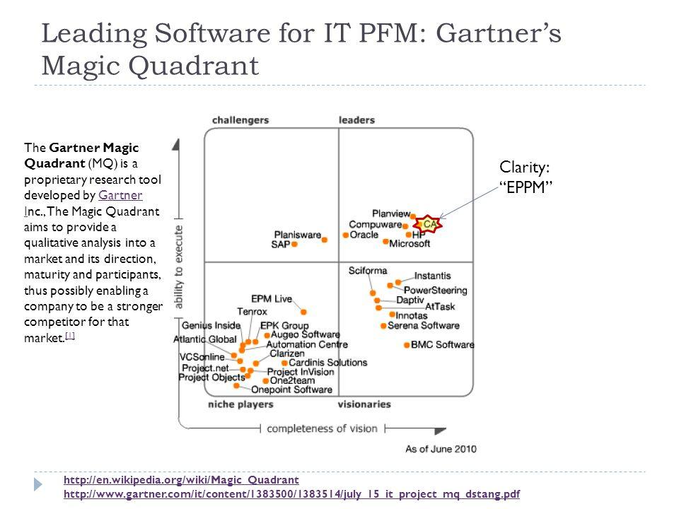 Leading Software for IT PFM: Gartners Magic Quadrant Clarity: EPPM The Gartner Magic Quadrant (MQ) is a proprietary research tool developed by Gartner