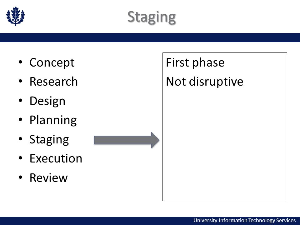 University Information Technology Services Staging Concept Research Design Planning Staging Execution Review First phase Not disruptive