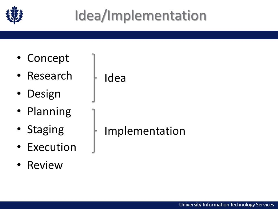 University Information Technology Services Idea/Implementation Idea Implementation Concept Research Design Planning Staging Execution Review