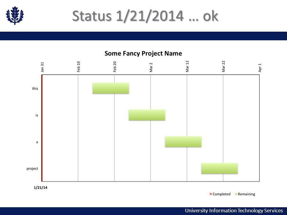 University Information Technology Services Status 1/21/2014 … ok