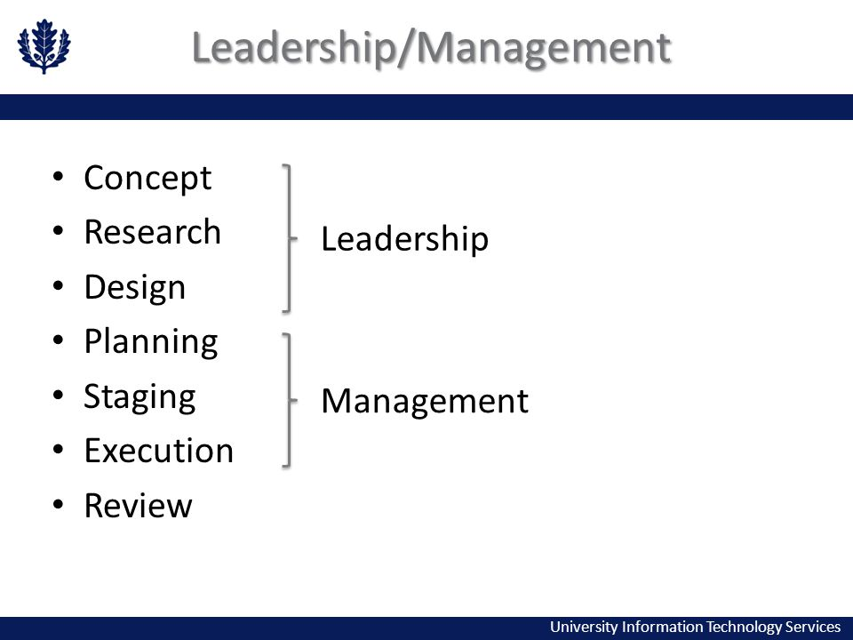 University Information Technology Services Leadership/Management Leadership Management Concept Research Design Planning Staging Execution Review