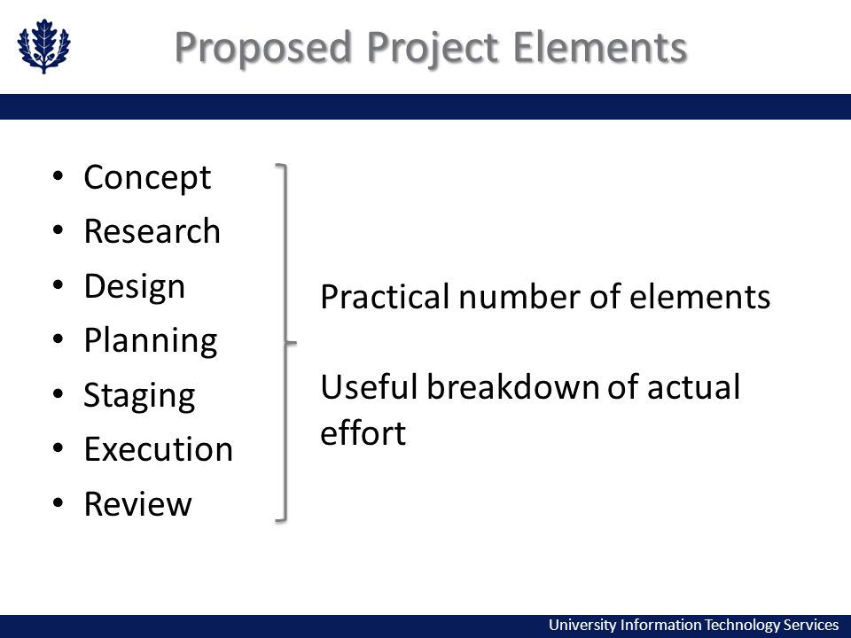 University Information Technology Services Proposed Project Elements Practical number of elements Useful breakdown of actual effort Concept Research Design Planning Staging Execution Review