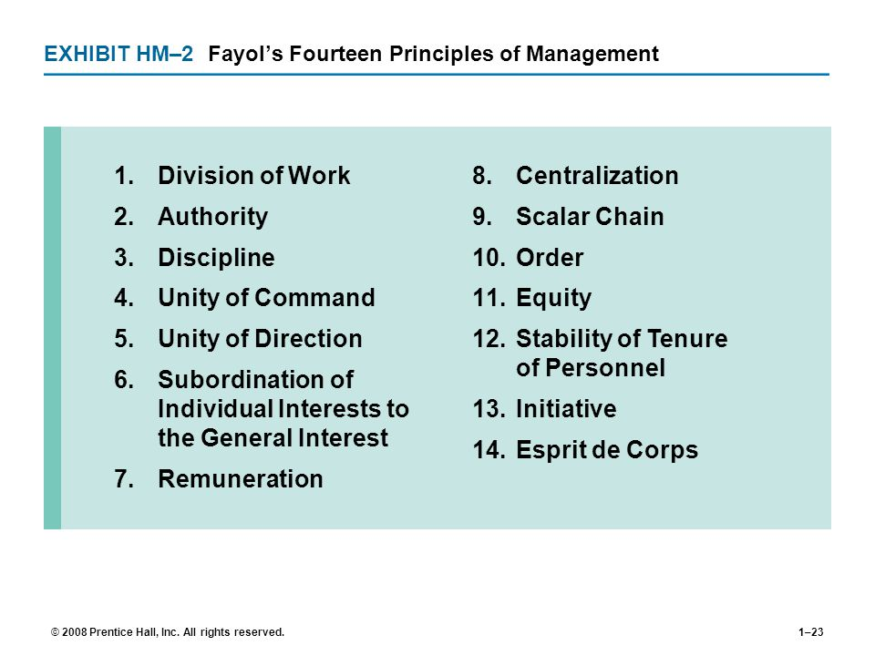 © 2008 Prentice Hall, Inc. All rights reserved.1–23 EXHIBIT HM–2Fayols Fourteen Principles of Management 1.Division of Work 2.Authority 3.Discipline 4