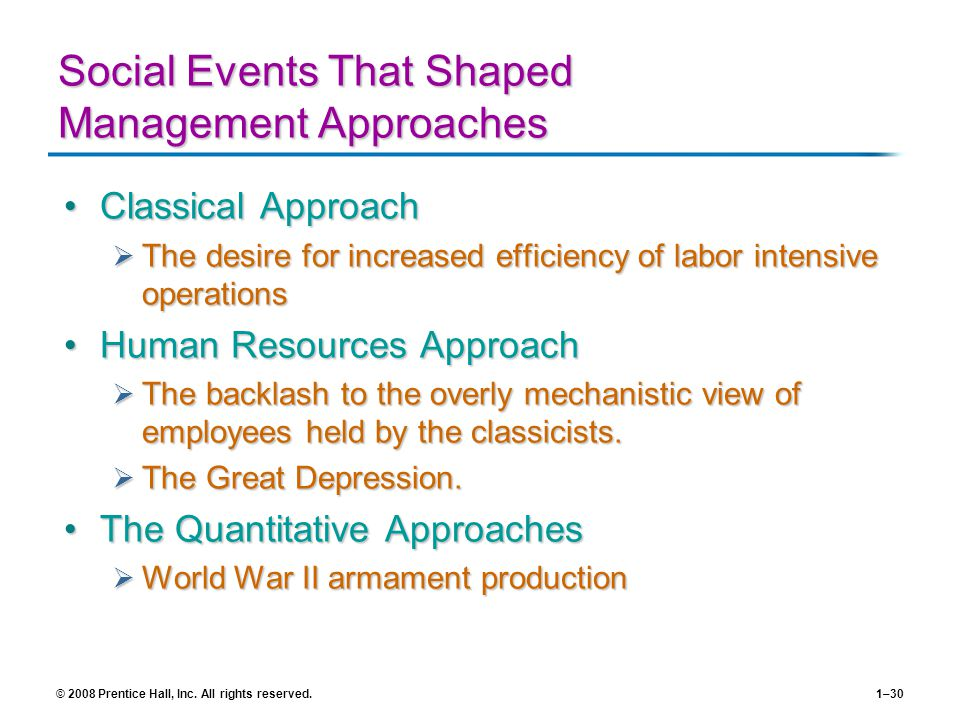 © 2008 Prentice Hall, Inc. All rights reserved.1–30 Social Events That Shaped Management Approaches Classical ApproachClassical Approach The desire fo