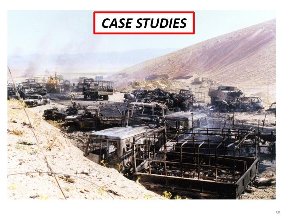 CASE STUDIES 38