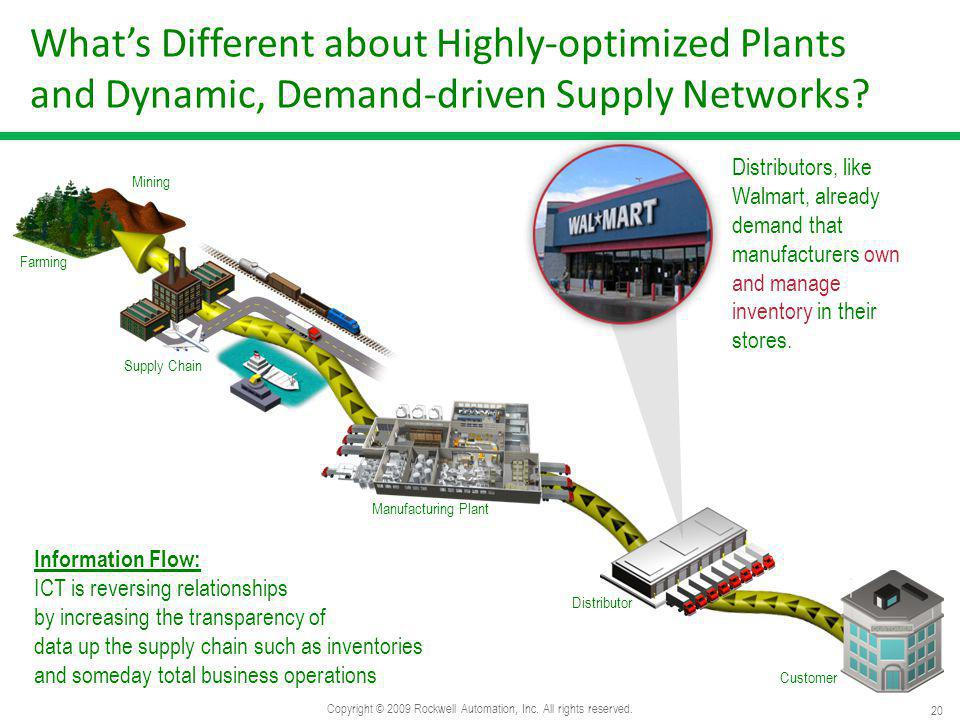 Whats Different about Highly-optimized Plants and Dynamic, Demand-driven Supply Networks.