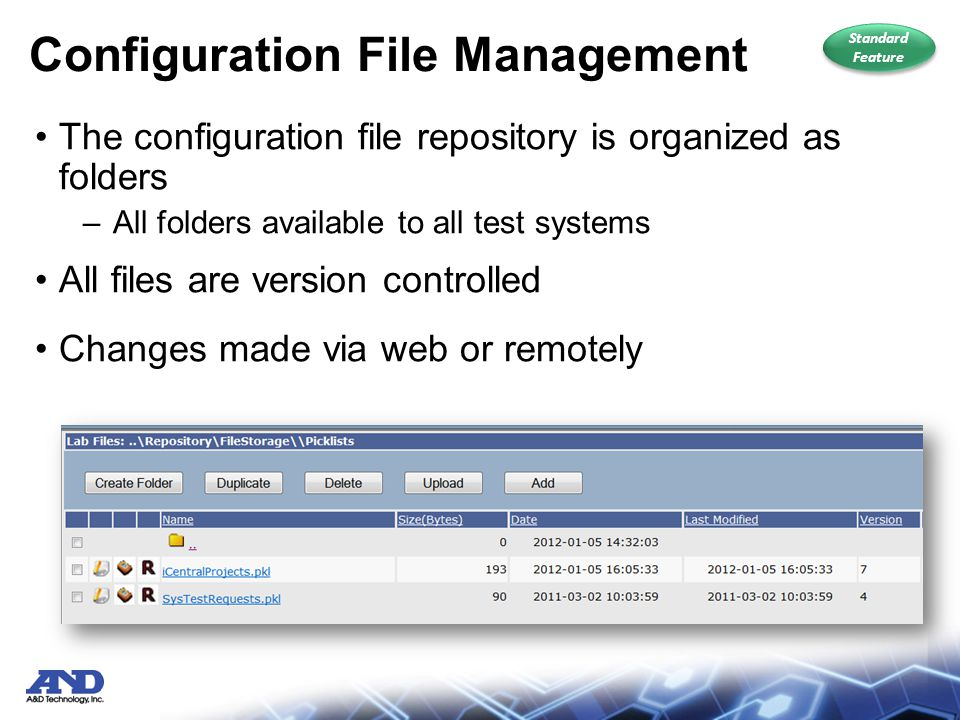 Configuration File Management The configuration file repository is organized as folders –All folders available to all test systems All files are version controlled Changes made via web or remotely Standard Feature Standard Feature