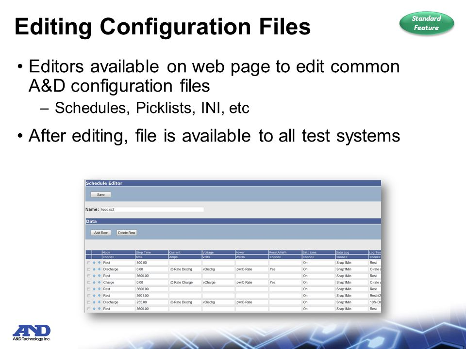 Editing Configuration Files Editors available on web page to edit common A&D configuration files –Schedules, Picklists, INI, etc After editing, file is available to all test systems Standard Feature Standard Feature