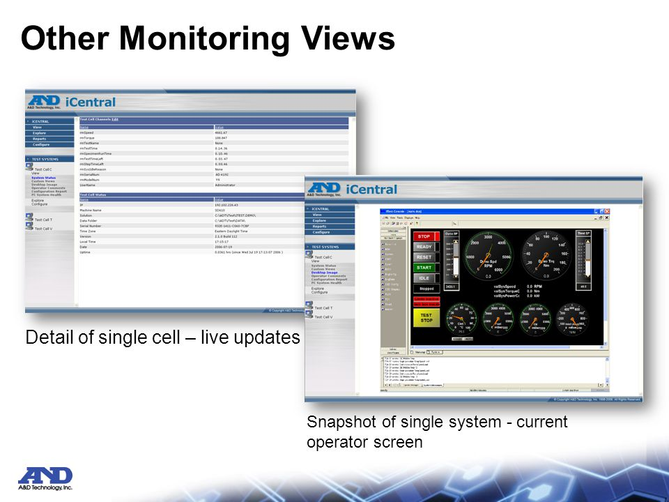 Other Monitoring Views Detail of single cell – live updates Snapshot of single system - current operator screen