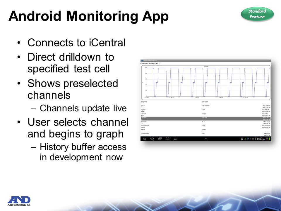 Android Monitoring App Connects to iCentral Direct drilldown to specified test cell Shows preselected channels –Channels update live User selects channel and begins to graph –History buffer access in development now Standard Feature Standard Feature