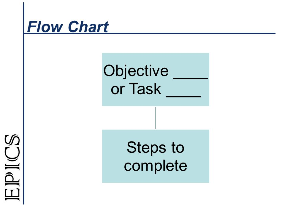 Flow Chart Objective ____ or Task ____ Steps to complete