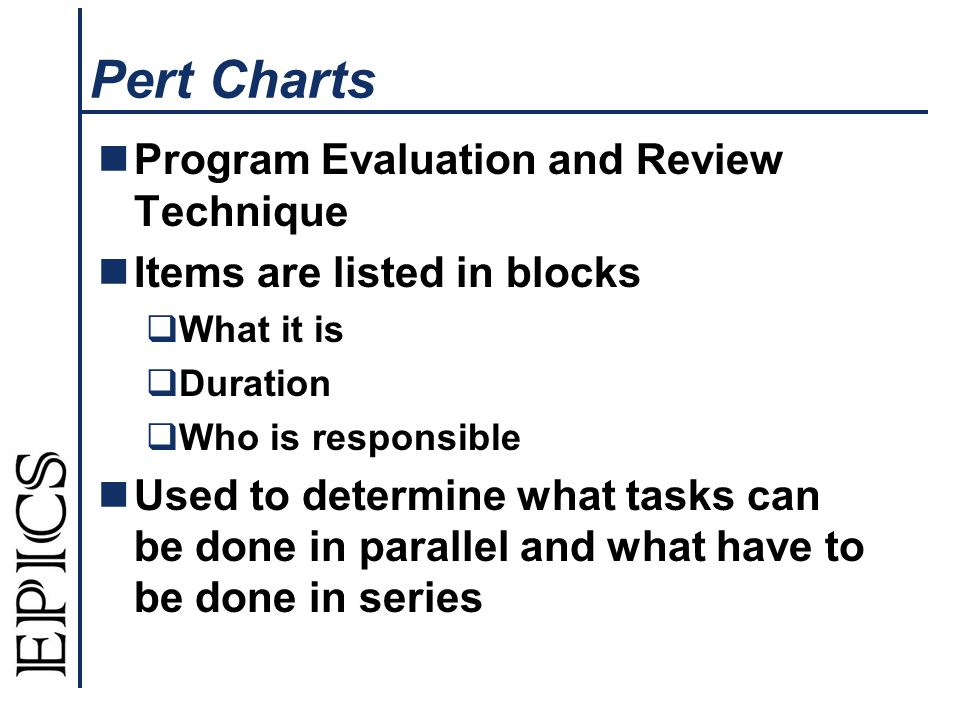 Pert Charts Program Evaluation and Review Technique Items are listed in blocks What it is Duration Who is responsible Used to determine what tasks can be done in parallel and what have to be done in series