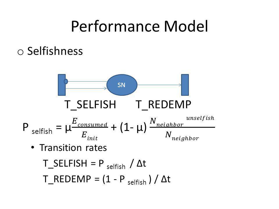 Performance Model SN