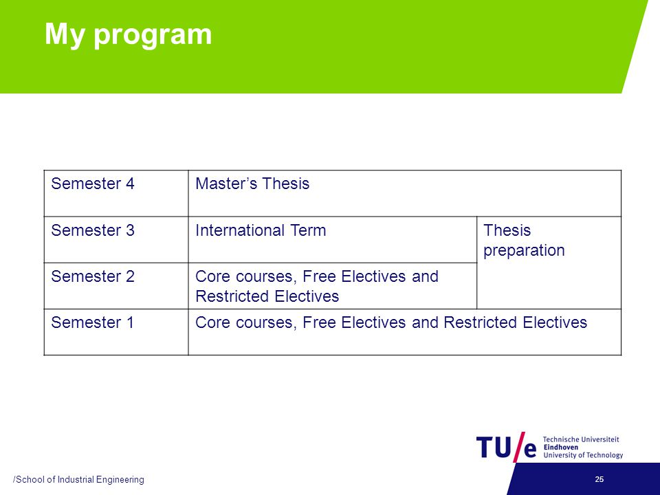 My program Semester 4Masters Thesis Semester 3International TermThesis preparation Semester 2Core courses, Free Electives and Restricted Electives Semester 1Core courses, Free Electives and Restricted Electives /School of Industrial Engineering 25