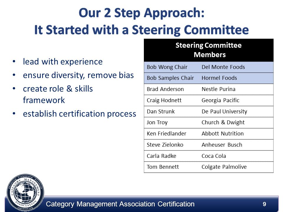10 Category Management Association Certification 10