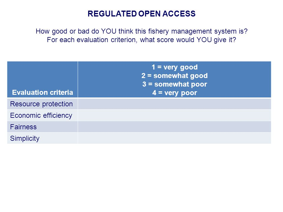 REGULATED OPEN ACCESS How good or bad do YOU think this fishery management system is.