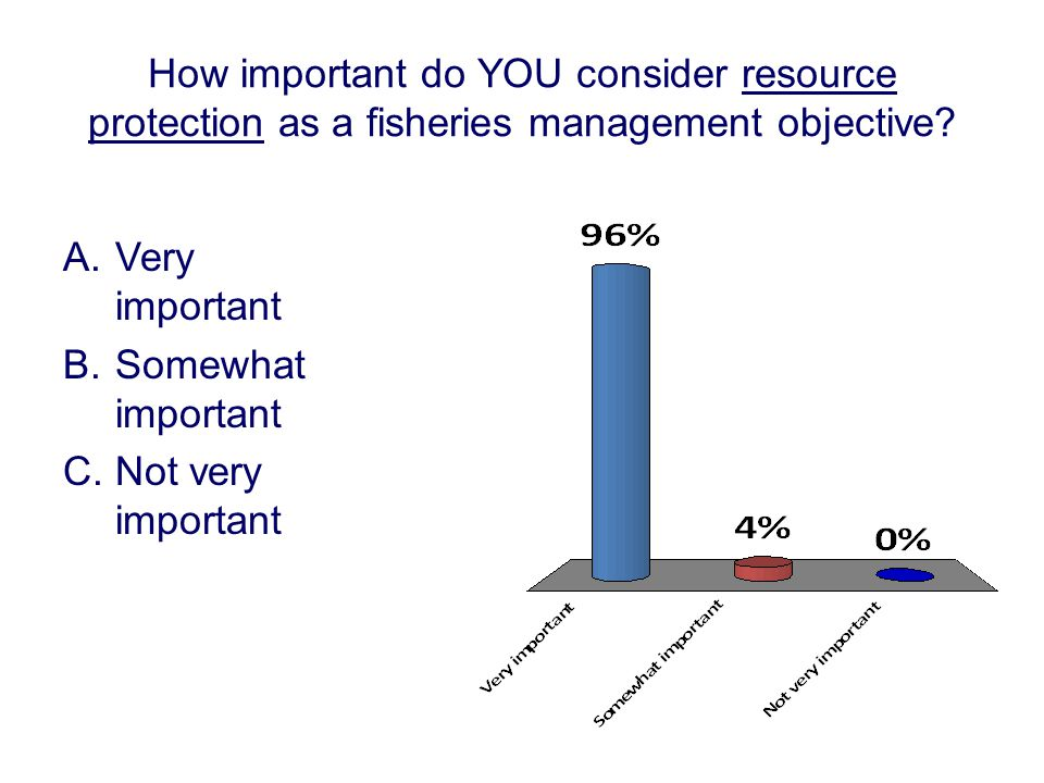 How important do YOU consider resource protection as a fisheries management objective.