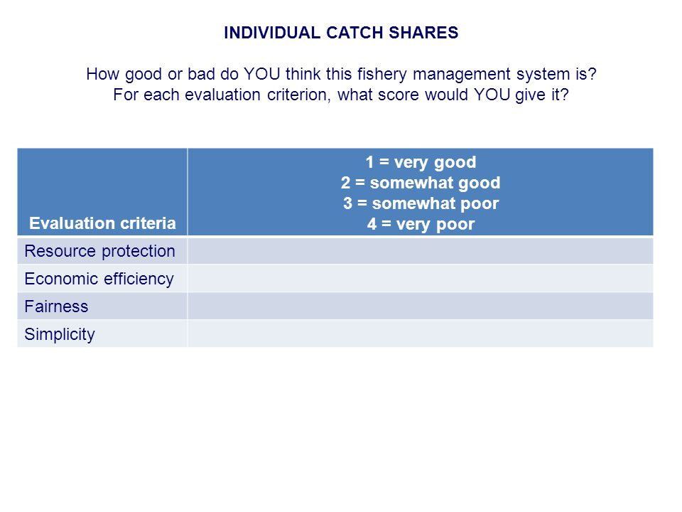 INDIVIDUAL CATCH SHARES How good or bad do YOU think this fishery management system is.