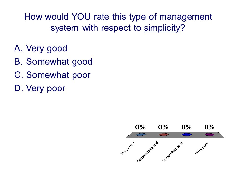 How would YOU rate this type of management system with respect to simplicity.