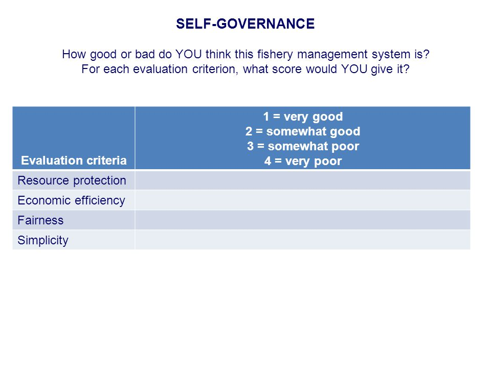 SELF-GOVERNANCE How good or bad do YOU think this fishery management system is.