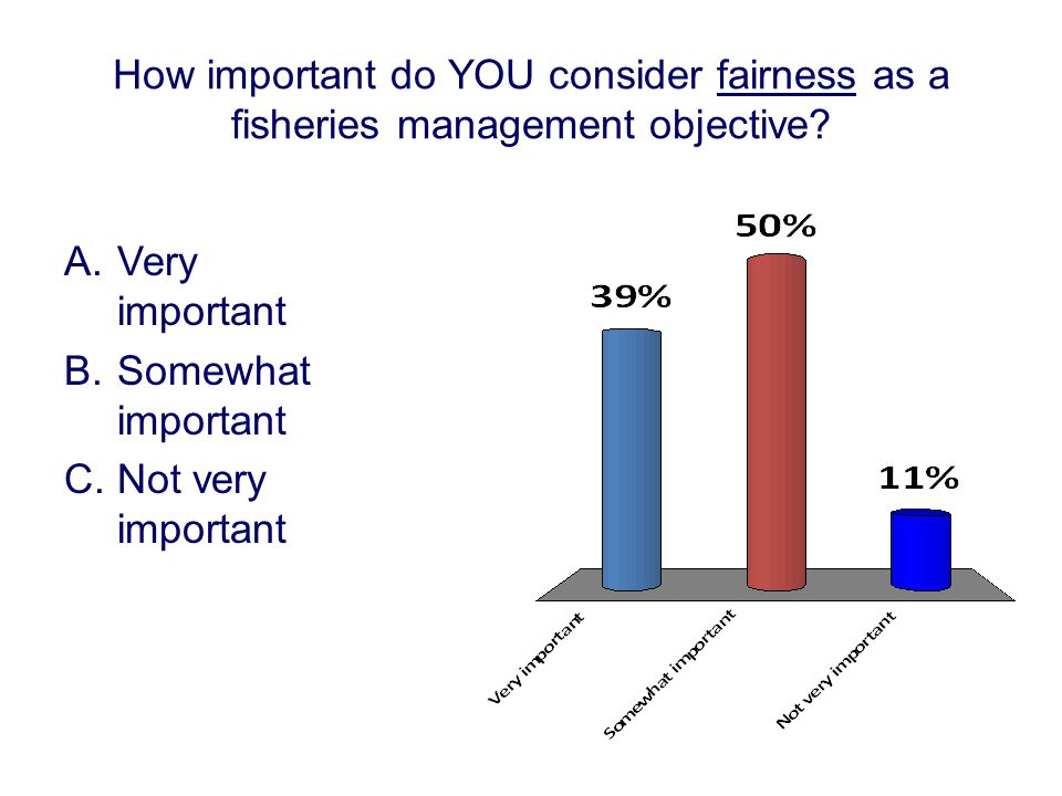 How important do YOU consider fairness as a fisheries management objective.