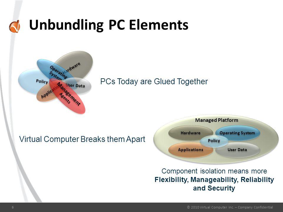 Unbundling PC Elements © 2010 Virtual Computer Inc.