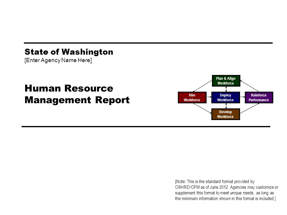 State of Washington [Enter Agency Name Here] Human Resource Management Report Develop Workforce Reinforce Performance Deploy Workforce Plan & Align Wo
