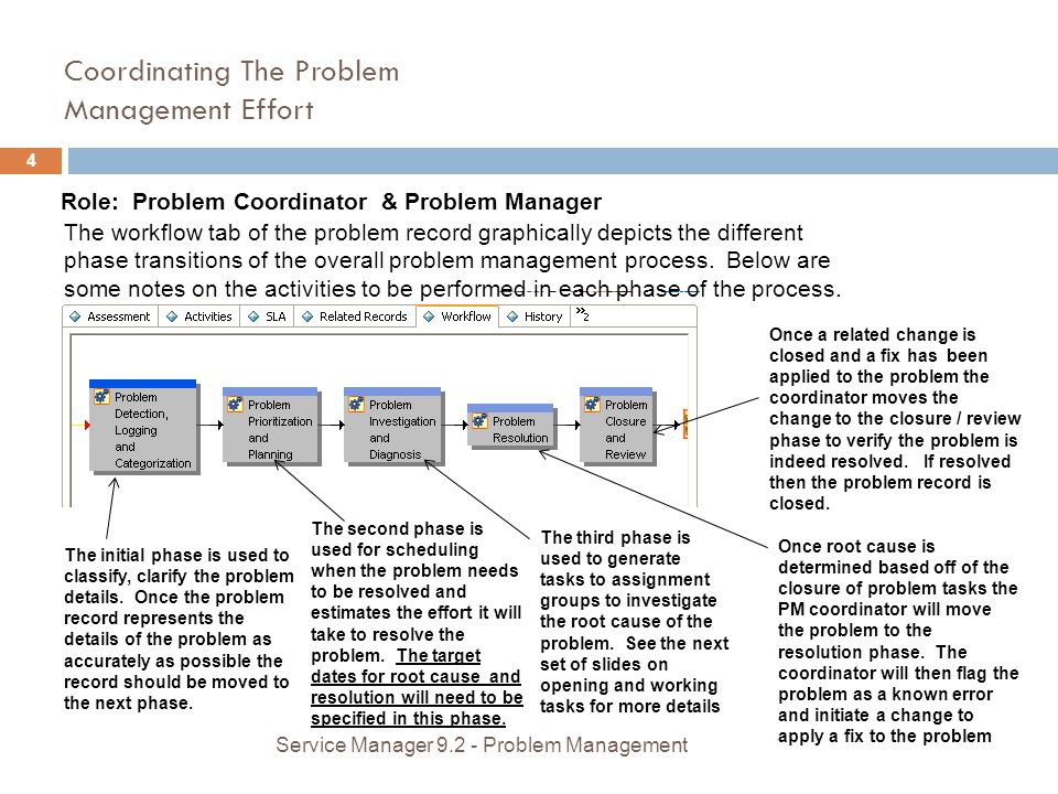 Coordinating The Problem Management Effort Role: Problem Coordinator & Problem Manager The workflow tab of the problem record graphically depicts the