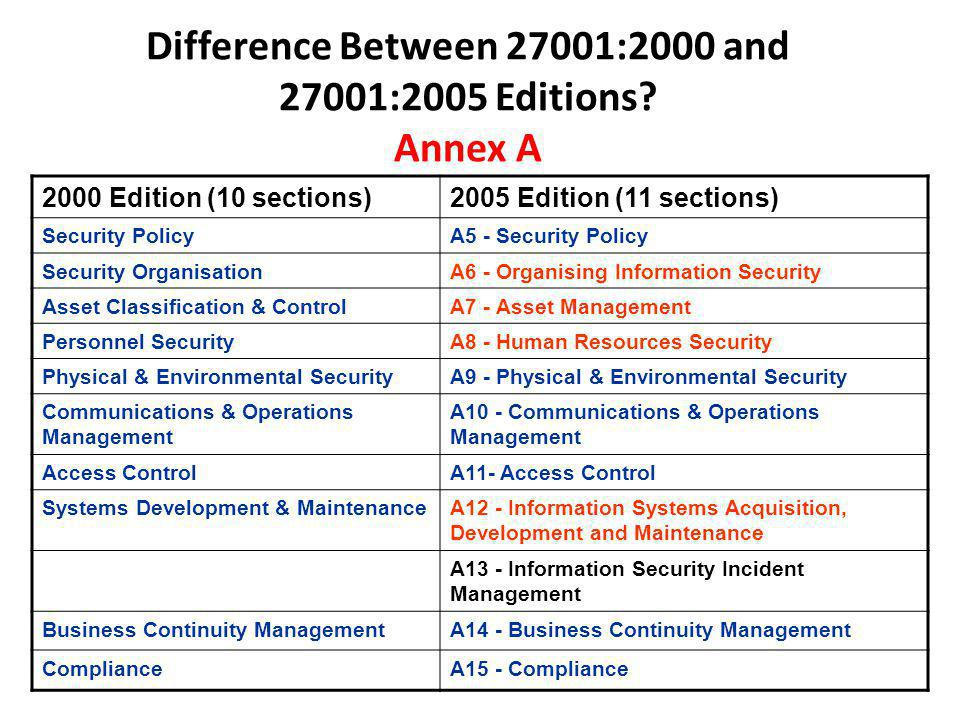 Difference Between 27001:2000 and 27001:2005 Editions? Annex A 2000 Edition (10 sections)2005 Edition (11 sections) Security PolicyA5 - Security Polic