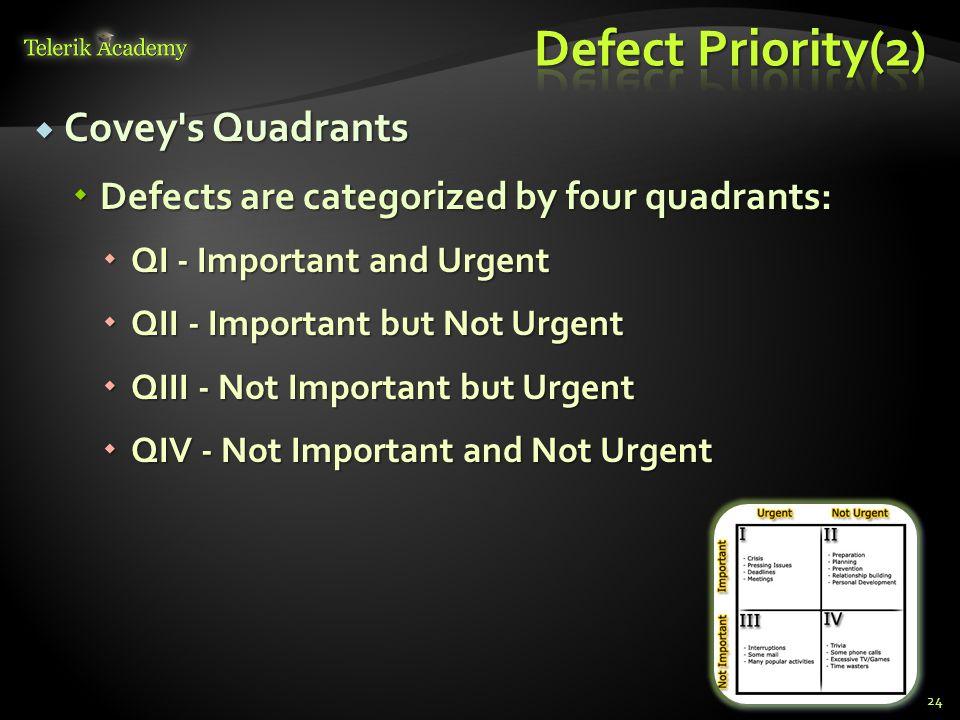 Covey s Quadrants Covey s Quadrants Defects are categorized by four quadrants: Defects are categorized by four quadrants: QI - Important and Urgent QI - Important and Urgent QII - Important but Not Urgent QII - Important but Not Urgent QIII - Not Important but Urgent QIII - Not Important but Urgent QIV - Not Important and Not Urgent QIV - Not Important and Not Urgent 24