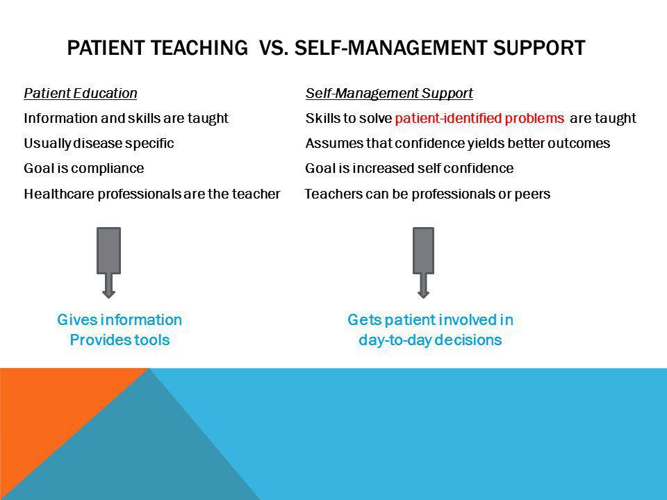 PATIENT TEACHING VS.