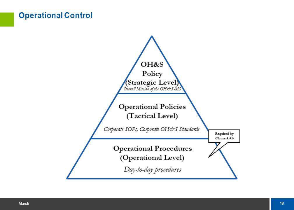 18 Marsh Operational Control