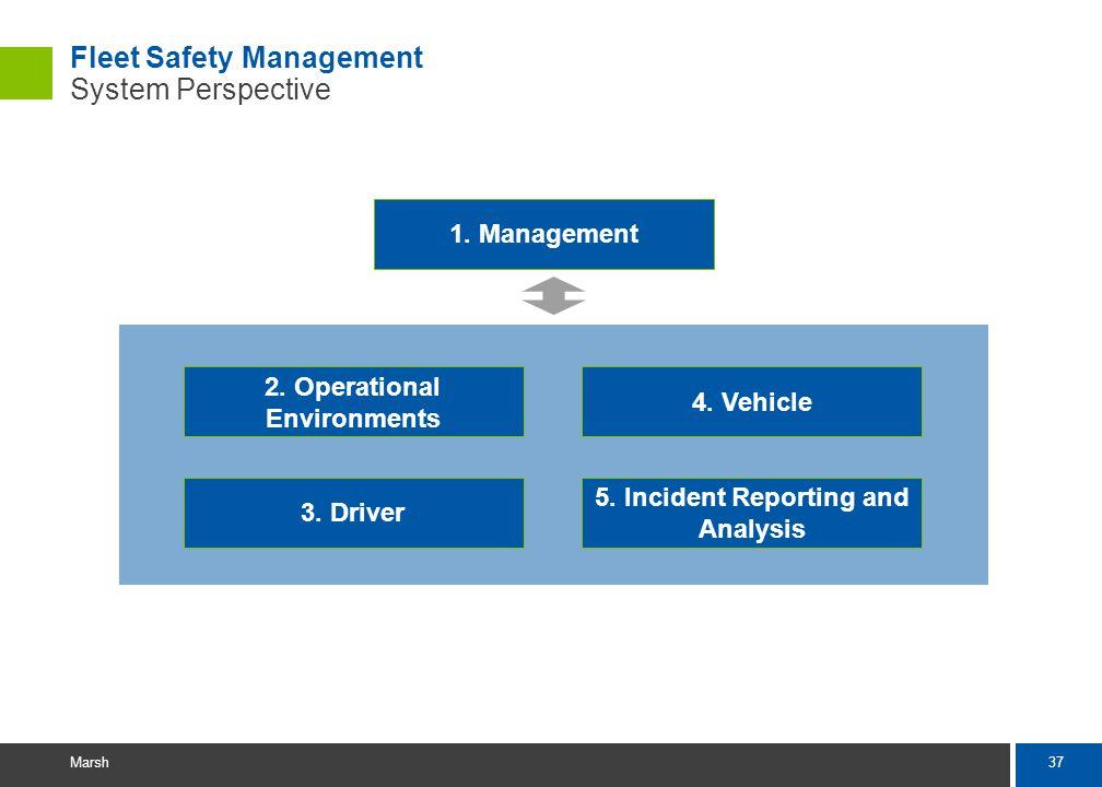 37 Marsh Fleet Safety Management System Perspective 1.