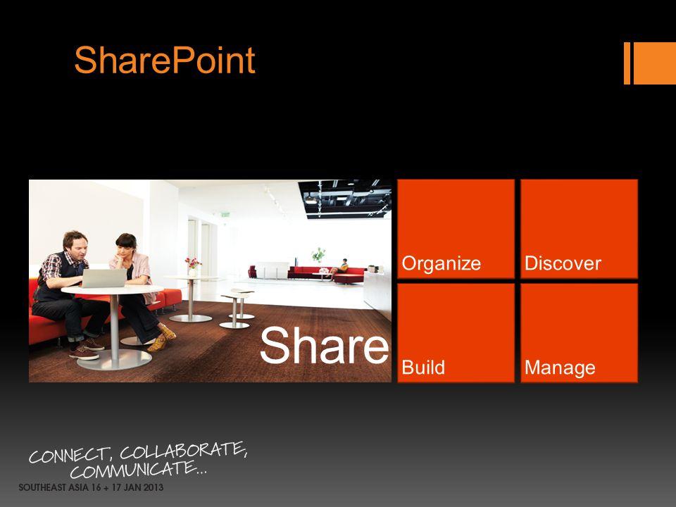 SharePoint Share
