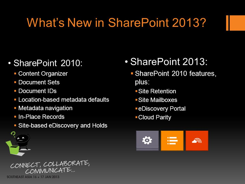Whats New in SharePoint 2013? SharePoint 2010: Content Organizer Document Sets Document IDs Location-based metadata defaults Metadata navigation In-Pl