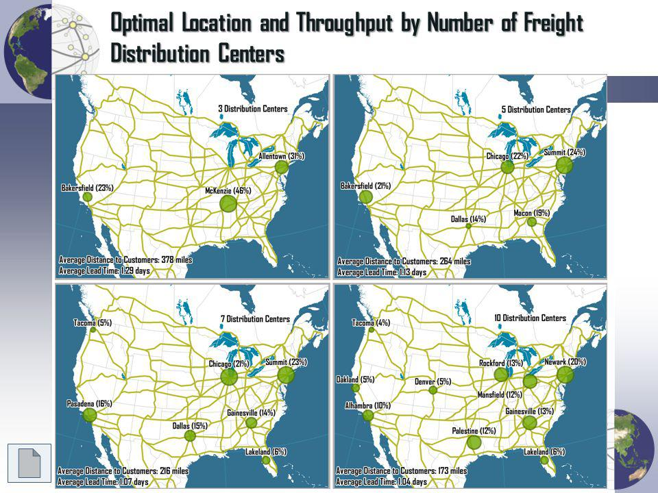 Optimal Location and Throughput by Number of Freight Distribution Centers