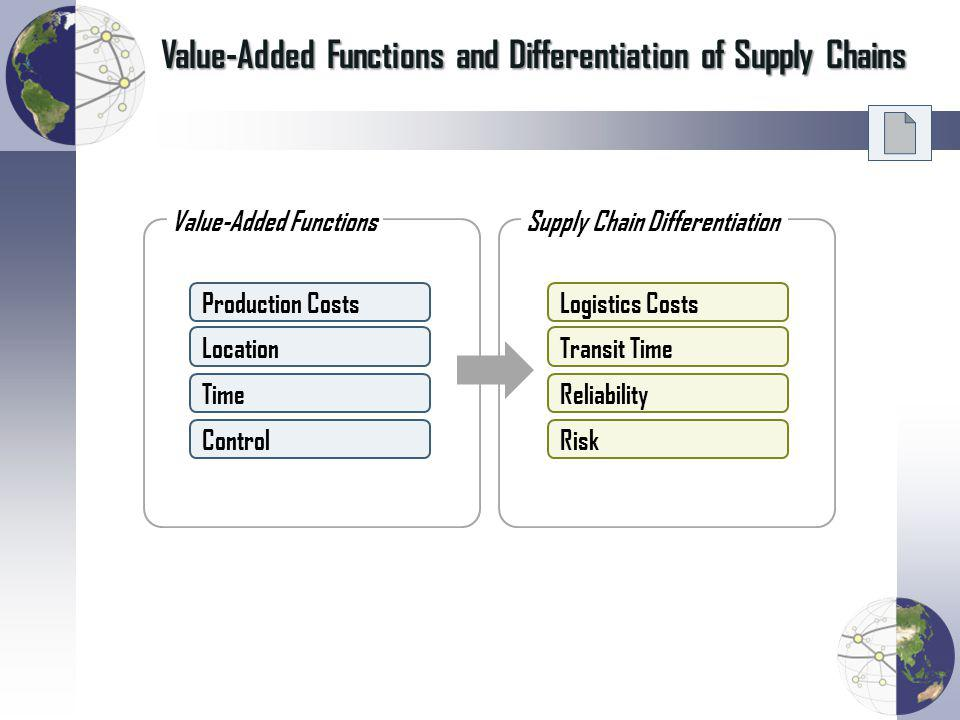 Taxonomy of Logistics Decisions LevelDescription Production structures Commercial decisions on outsourcing, offshoring and sub-contracting.