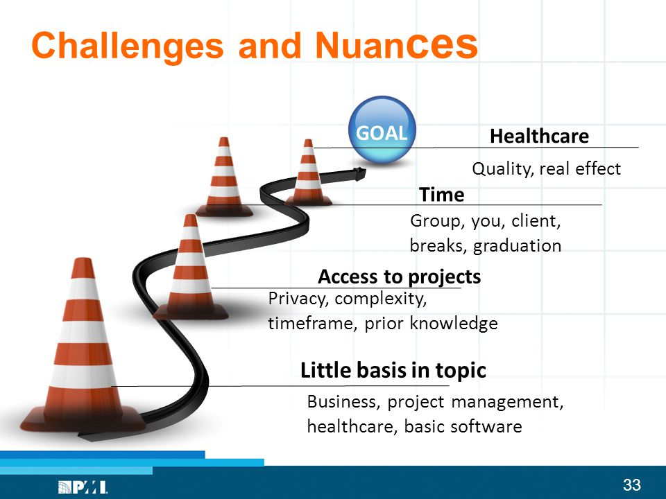 33 Little basis in topic Business, project management, healthcare, basic software Access to projects Privacy, complexity, timeframe, prior knowledge T