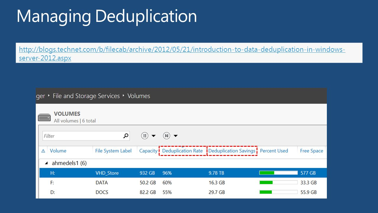 http://blogs.technet.com/b/filecab/archive/2012/05/21/introduction-to-data-deduplication-in-windows- server-2012.aspx