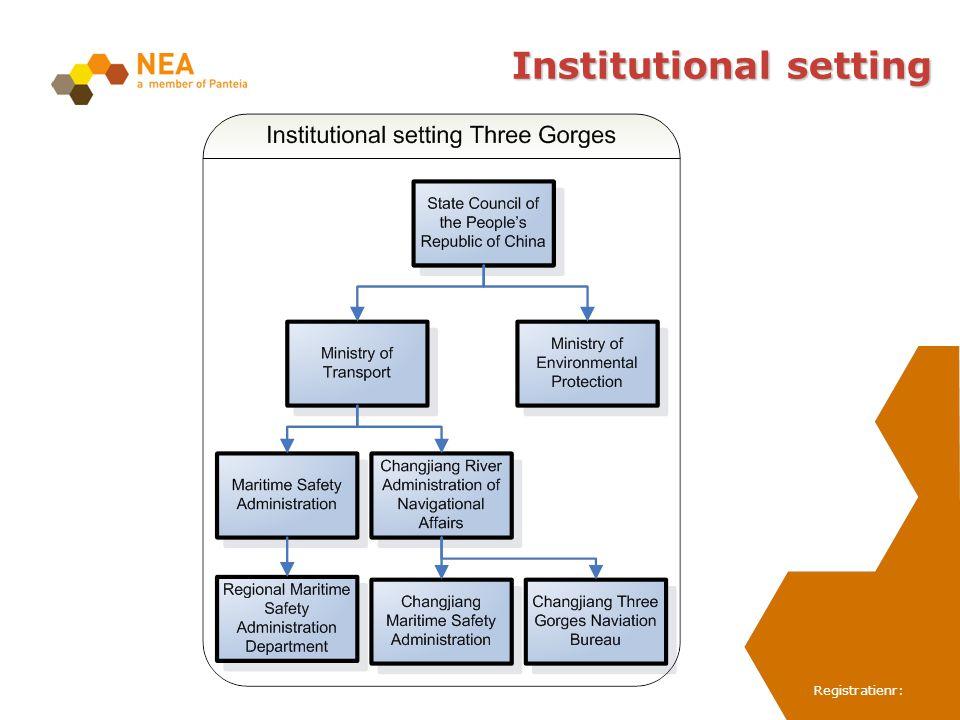 Registratienr: Institutional setting