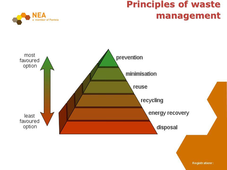 Registratienr: Principles of waste management