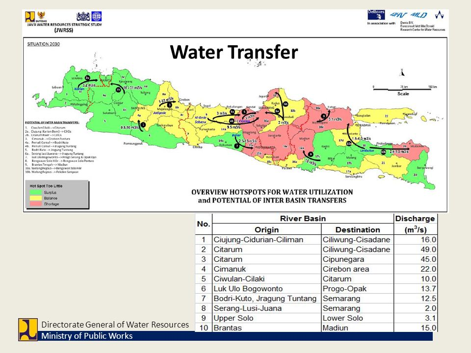 Directorate General of Water Resources Ministry of Public Works Water Transfer