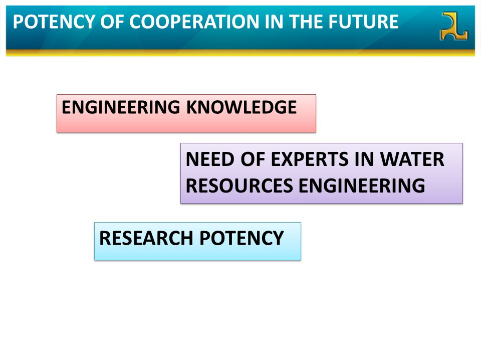 POTENCY OF COOPERATION IN THE FUTURE ENGINEERING KNOWLEDGE NEED OF EXPERTS IN WATER RESOURCES ENGINEERING RESEARCH POTENCY