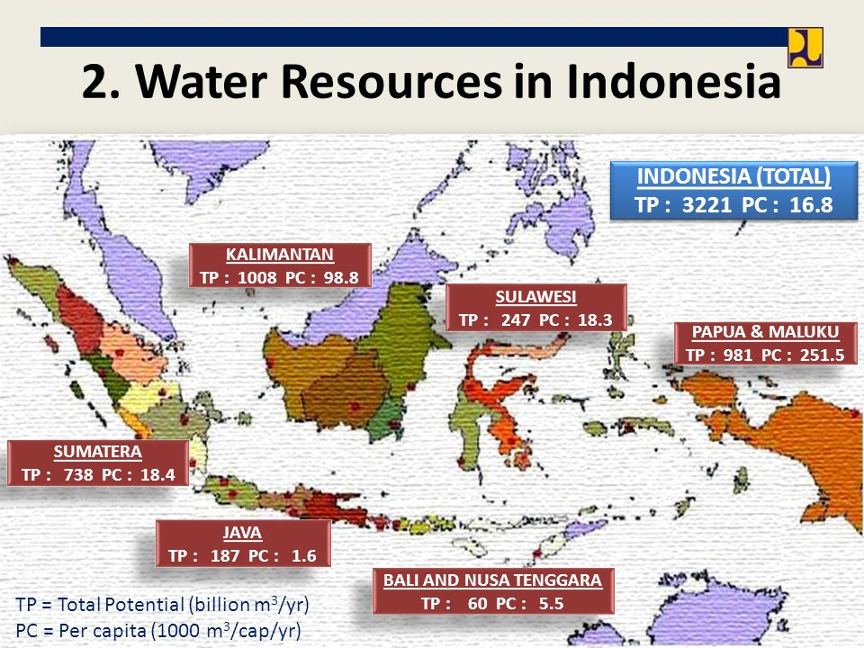 Directorate General of Water Resources Ministry of Public Works 2. Water Resources in Indonesia 6 KALIMANTAN TP : 1008 PC : 98.8 KALIMANTAN TP : 1008