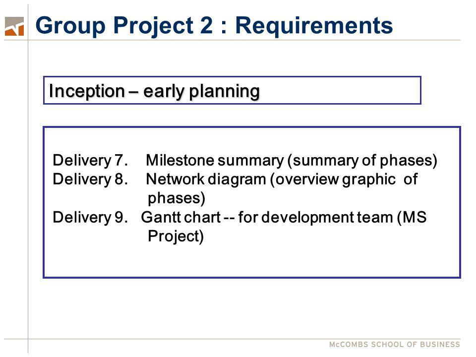 GP 2 – Resources