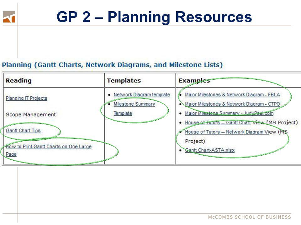 GP 2 – Planning Resources