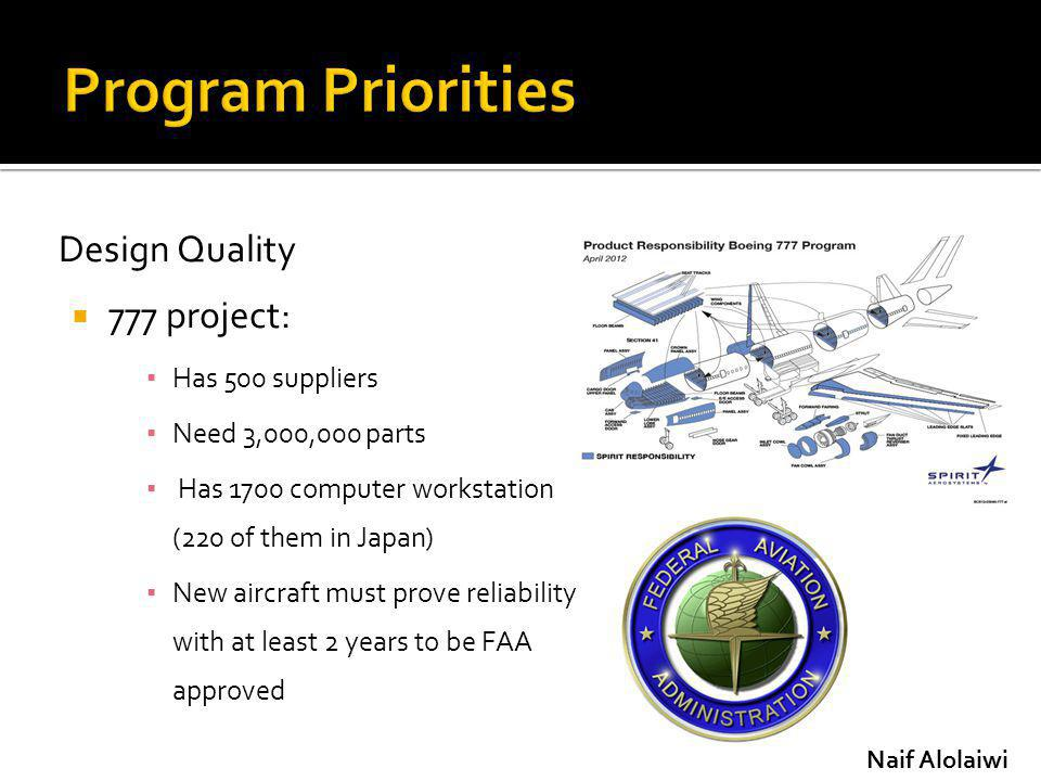 Design Quality 777 project: Has 500 suppliers Need 3,000,000 parts Has 1700 computer workstation (220 of them in Japan) New aircraft must prove reliability with at least 2 years to be FAA approved Naif Alolaiwi