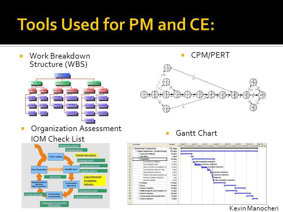 Work Breakdown Structure (WBS) CPM/PERT Gantt Chart Organization Assessment IOM Check List Kevin Manocheri