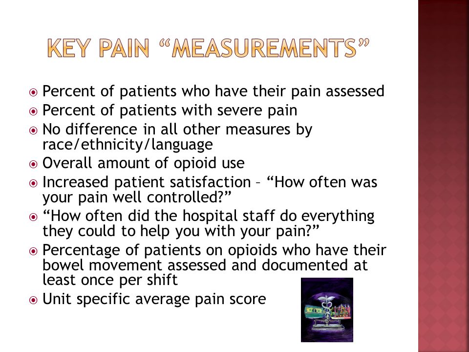 Percent of patients who have their pain assessed Percent of patients with severe pain No difference in all other measures by race/ethnicity/language O